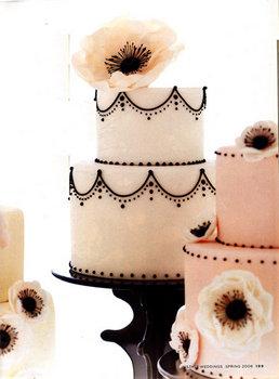 cakebw