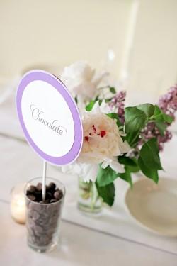 Chocolate Table Name