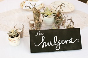 Chalkboard-Table-Names