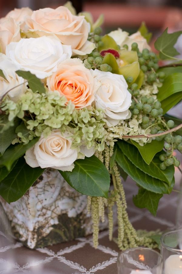 Rose-Hydrangea-Wedding-Centerpiece - Elizabeth Anne Designs: The ...