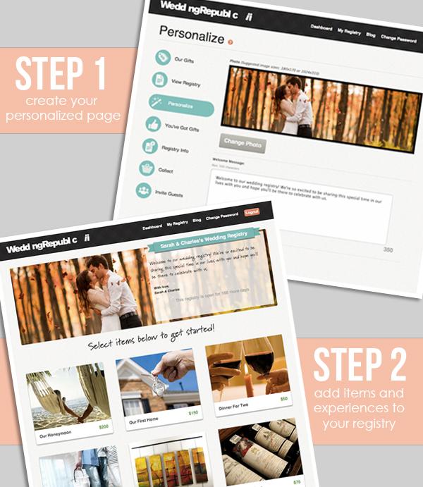 Wedding Republic Steps 12