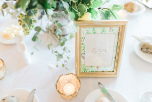 Table Names of Places